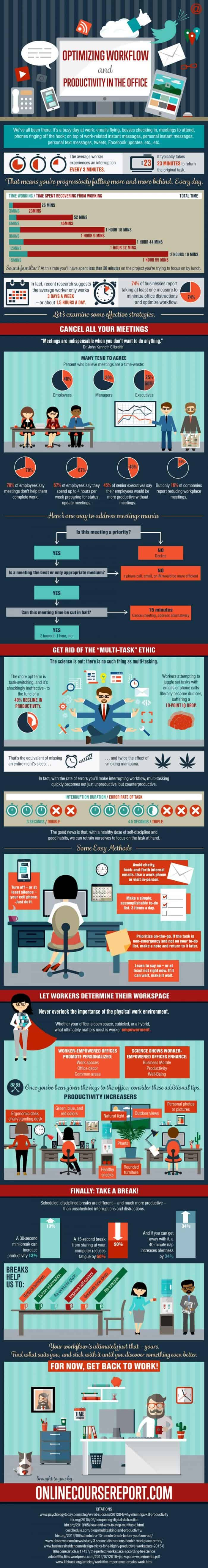 Optimizing Workflow And Productivity In The Office Infographic