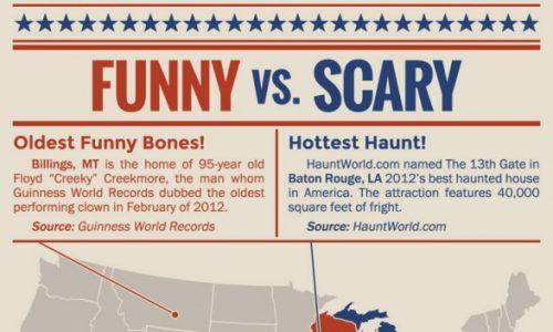 Great Costume Debate Halloween Infographic