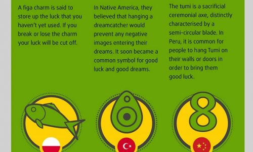 Good Luck Charms Infographic