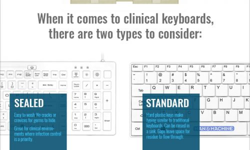 Keyboard cleaning for hospitals infographic