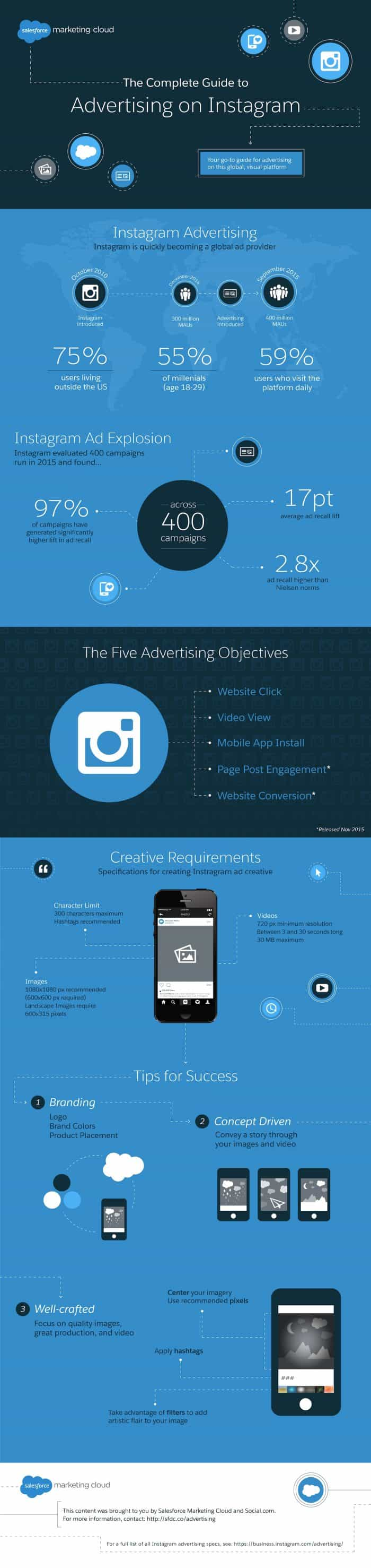 Complete guide to Advertising on Instagram