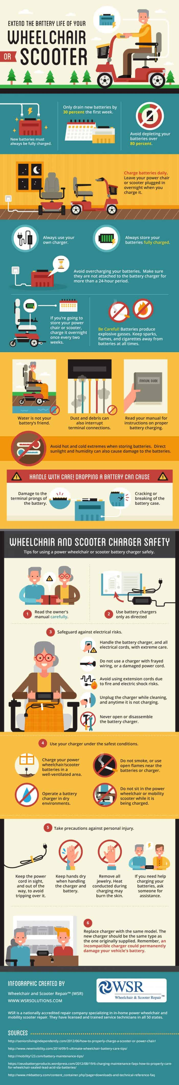 Extend the Battery Life Of Your Wheelchair or Scooter