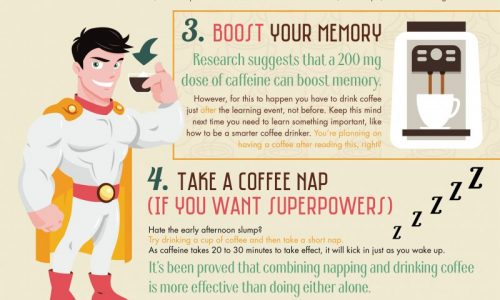 Ultimate Guide To Drinking Coffee Infographic