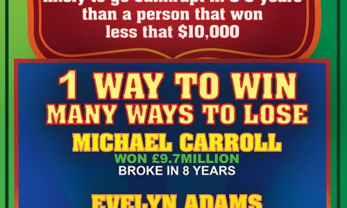 Pitfalls Of Winning The Lottery Infographic