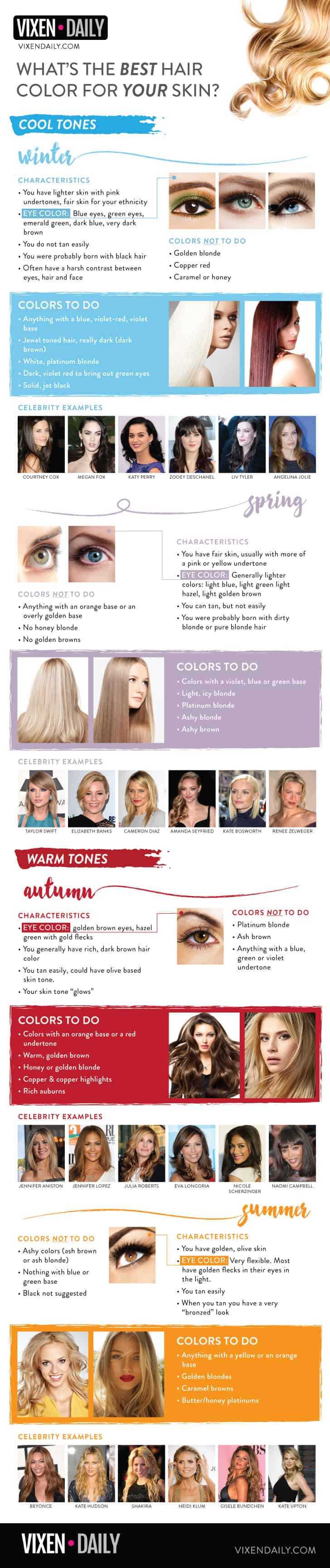 What S The Best Hair Color For Your Skin Daily Infographic