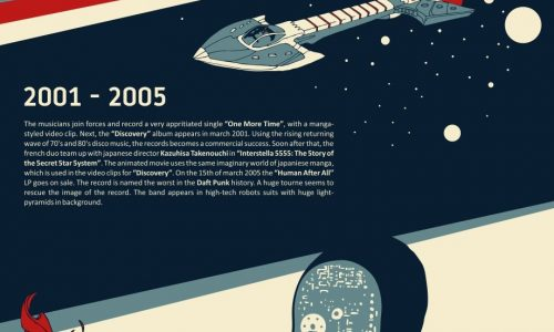 History of Daft Punk Infographic