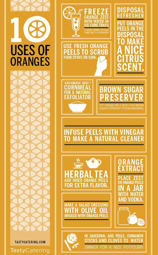 10 uses of oranges infographic