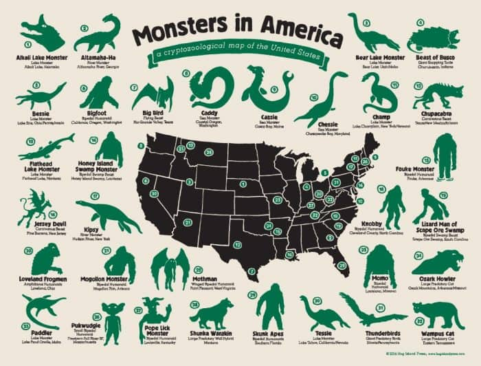 Monsters in america infographic