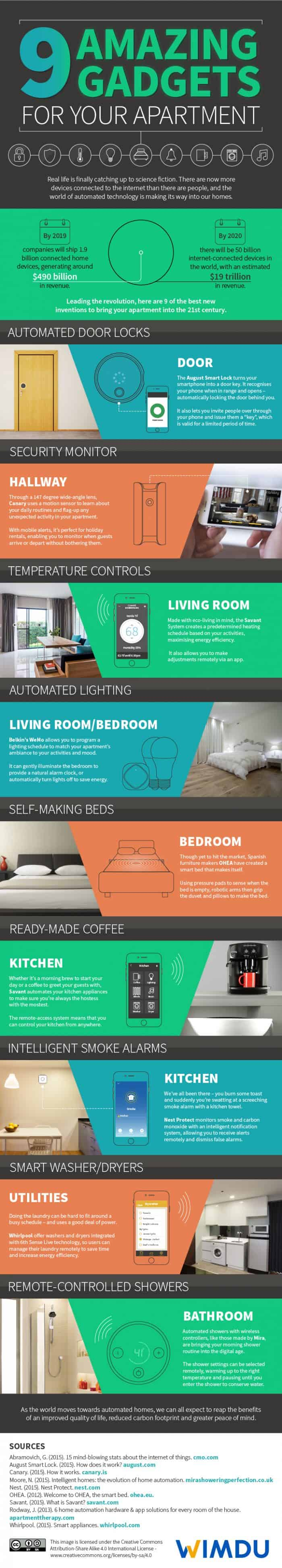 9 Amazing Gadgets for Your Apartment Infographic