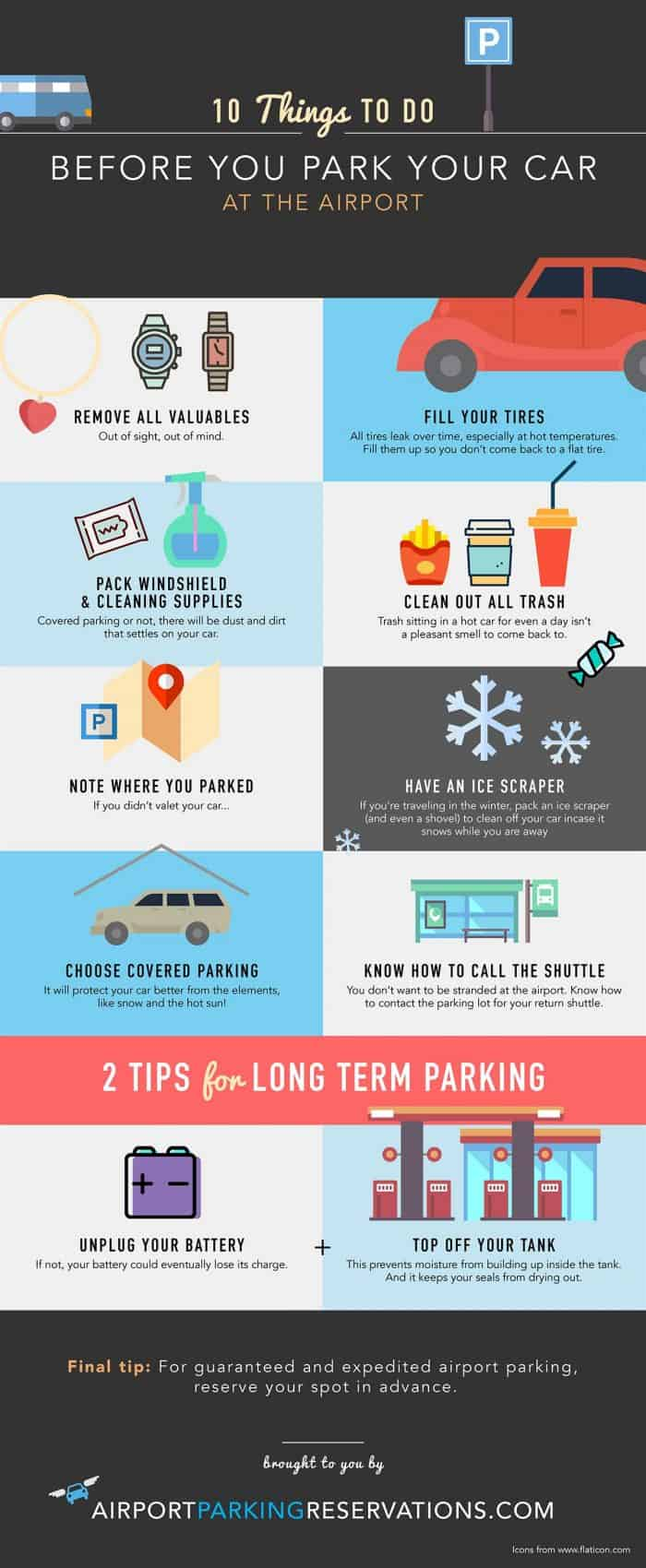 10 Things To Do Before You Park At The Airport