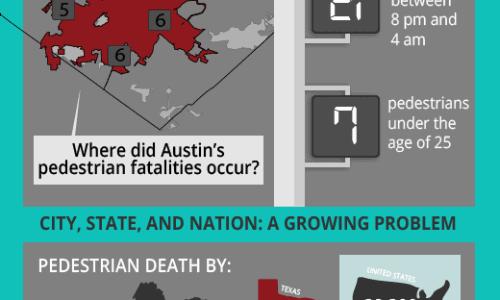Dangers of Being a Pedestrian in Austin Texas