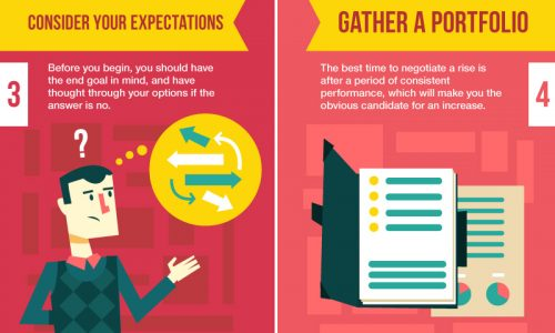 How to Negotiate a Salary Raise with your Promotion