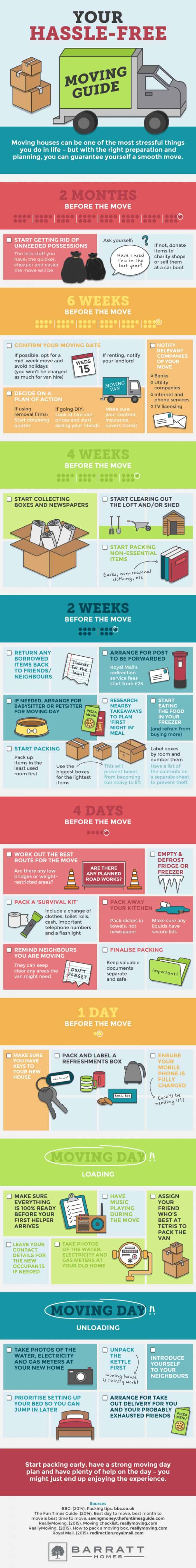 Your Guide to Stress-free Moving Infographic