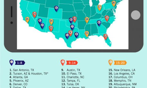 Best Cities for A College Road Trip Mapped