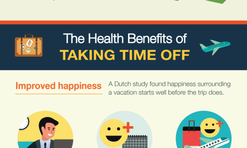 Why You Need To Take More Time Off