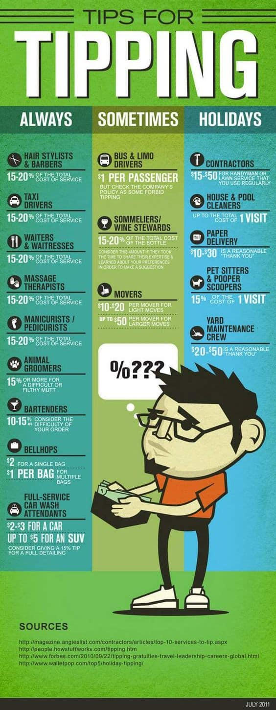 Tips for tipping service providers- frequency and how much infographic