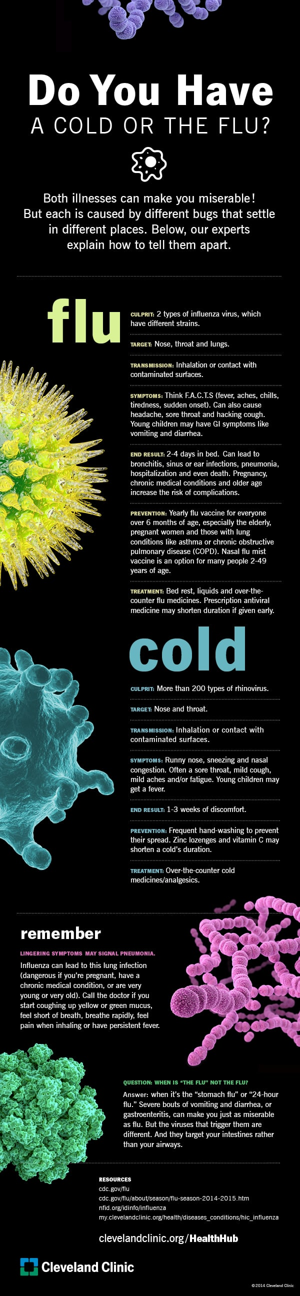 Do You Have A Cold Or The Flu