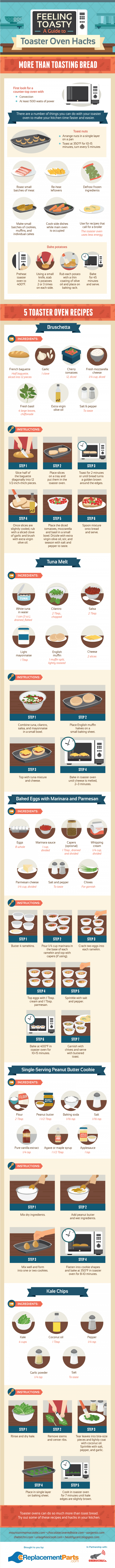 Guide For Easy Toaster Recipes Infographic