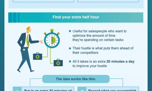 Indispensable time management hacks