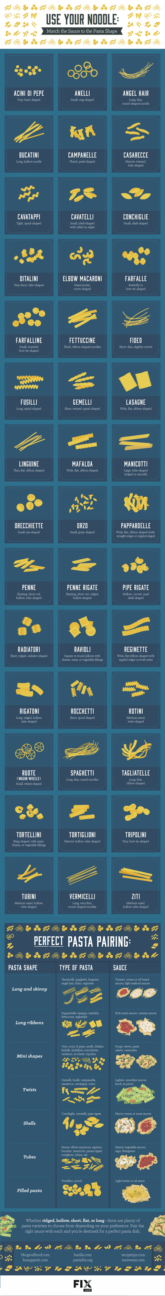 Instructions for perfect pasta pairings infographic