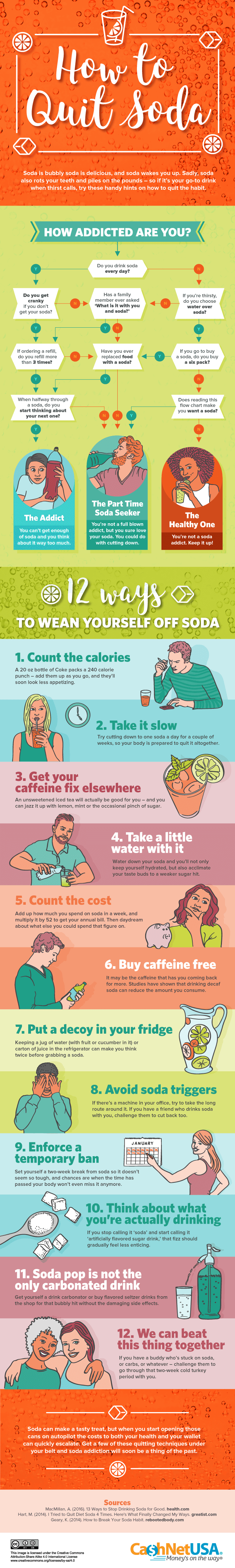 here's how to quit soda through 12 ways to wean
