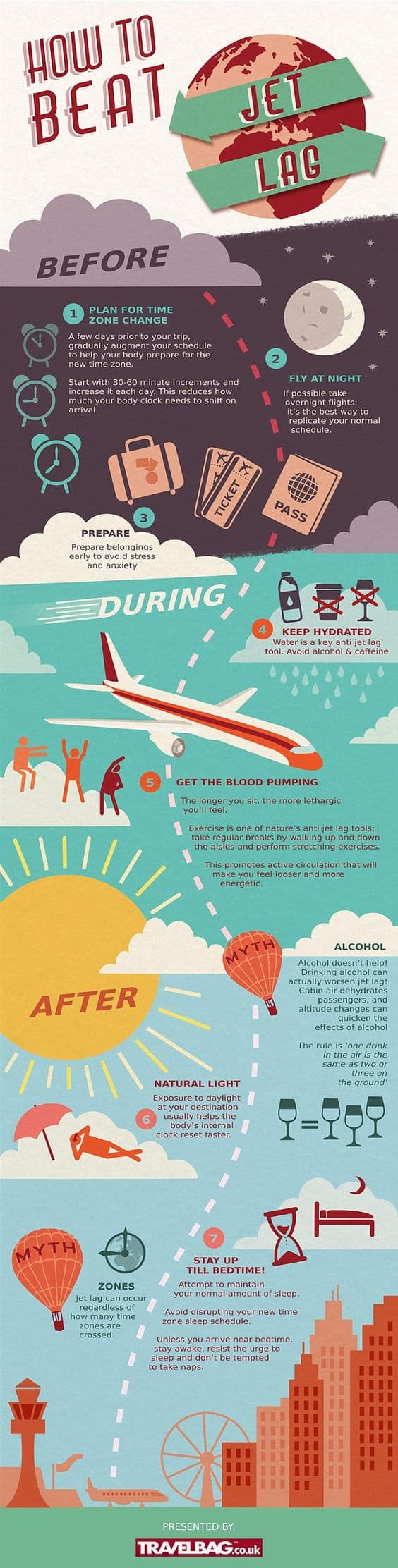 Tips to avoid jet lag infographic