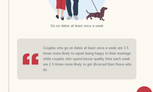 Eight Scientific Ways To Improve Your Relationship