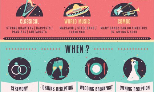 Wedding Music Guide