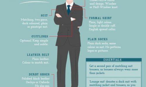 Men's Dress Codes Super Simple