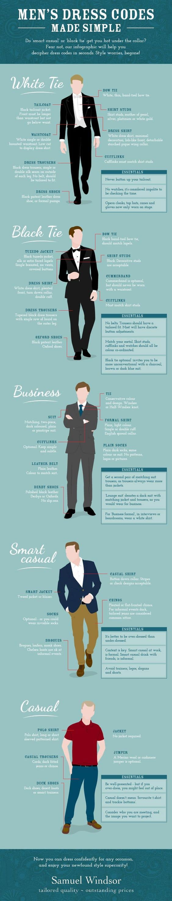 Men's Dress Codes Super Simple