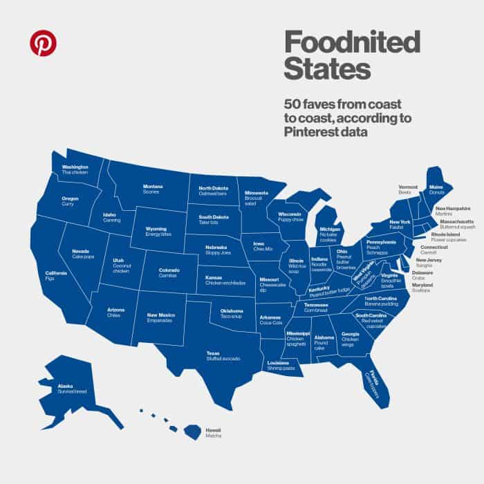 Most popular food in each state.