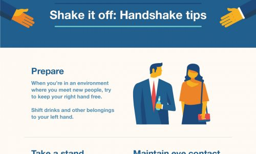 The Fascinating History Behind The Handshake