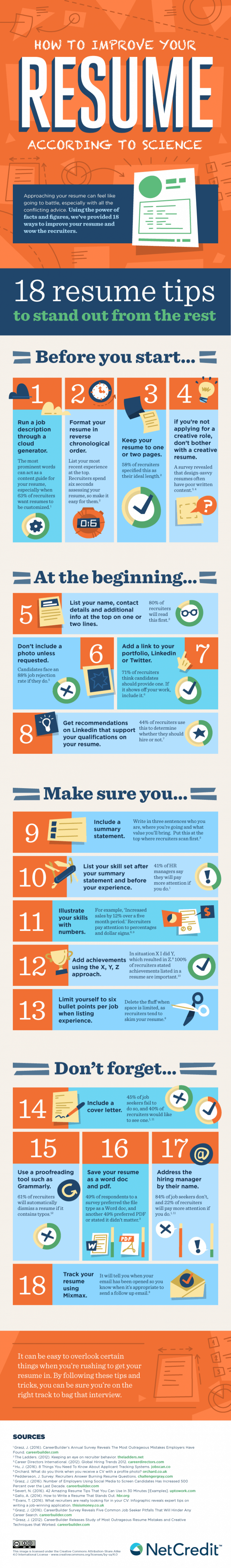 Infographic on how to improve your CV using science data and research.