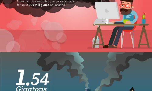 Environmental_Impact_Internet