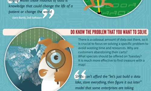 Infographic about dos and donts of data gathering as a small business owner