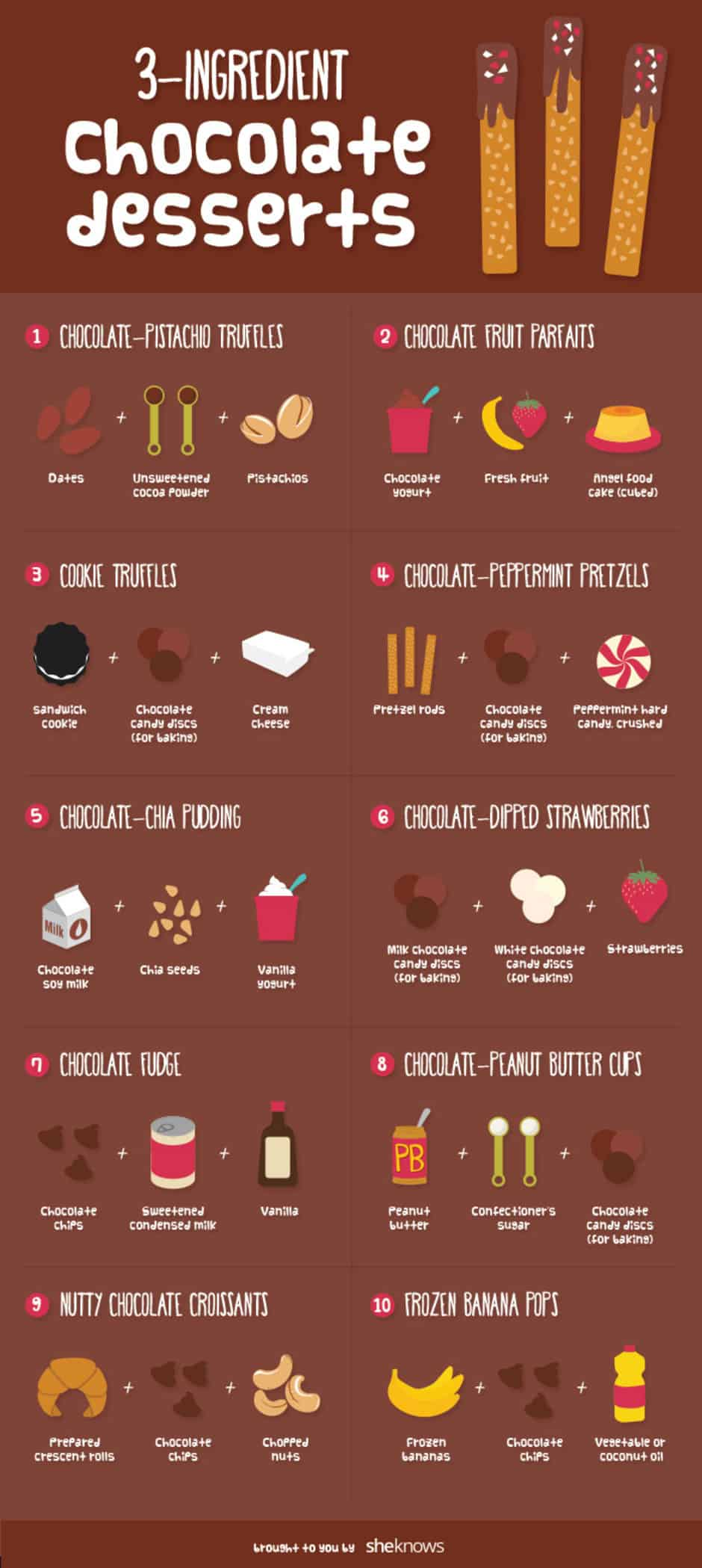 Saturday Snacking Easy Chocolate Desserts Daily Infographic