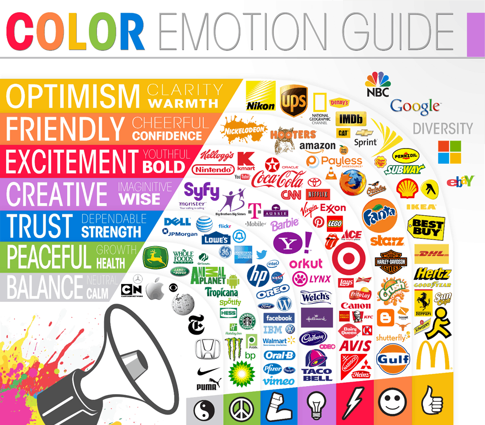 How colors make us feel daily infographic - How colors make you feel ...