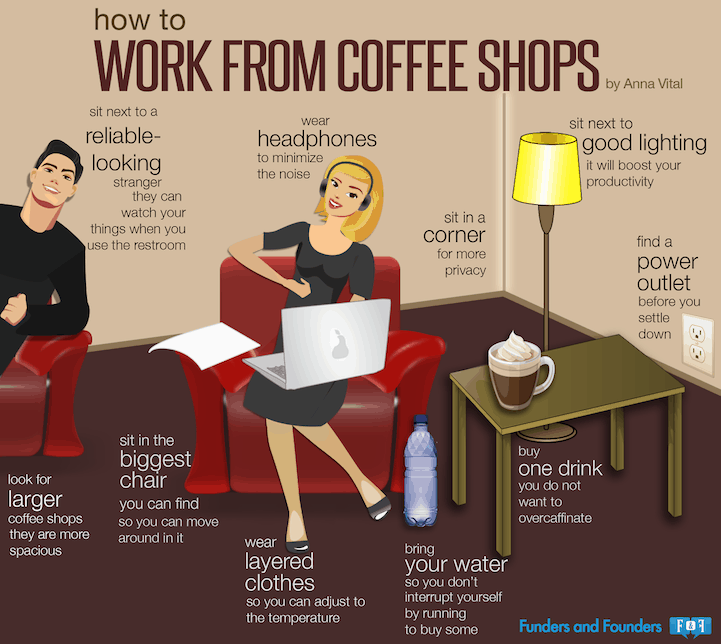 08ee6d205fe Freelancers: Work Better From Coffee Shops With This Setup ...
