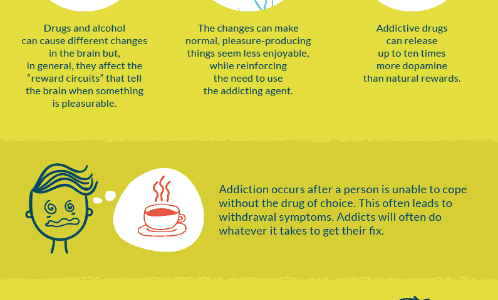 Addiction vs. Harmless Habits: What's The Difference?