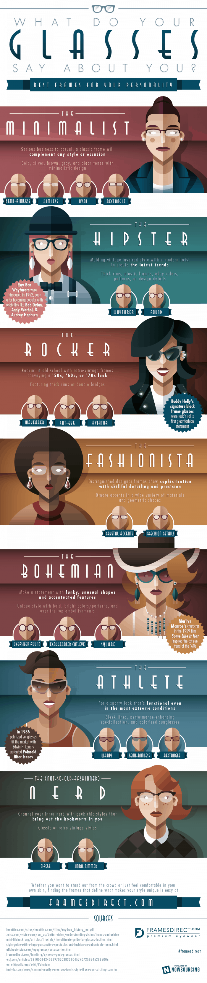 Infographic showing different styles of glasses and how they fit with different personalities
