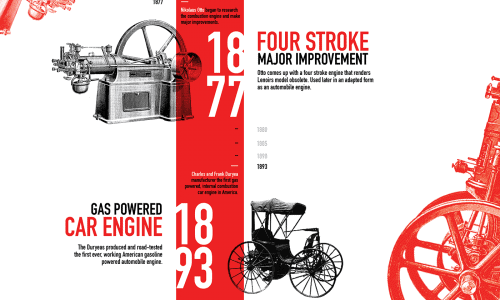 Infographic with great design showing the history of internal combustion engine