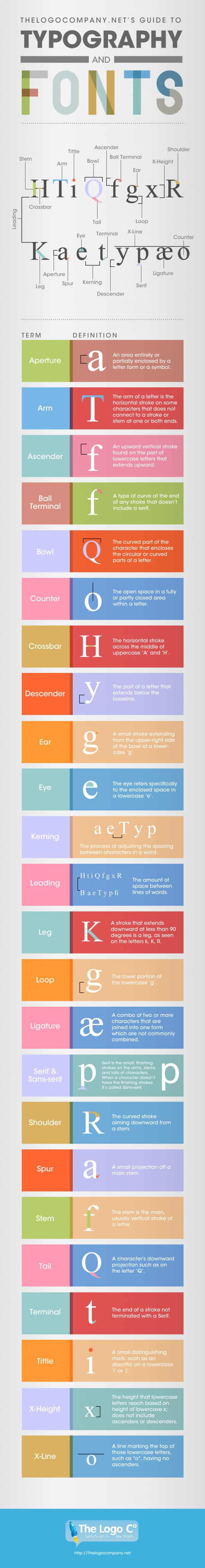 A Definitive Guide to Typography and Fonts