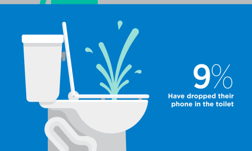 This Is How Many Americans Use Their Phones On The Toilet