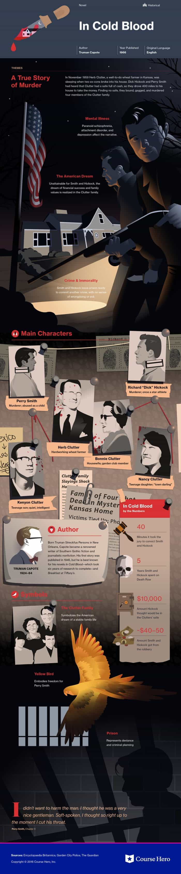 Picture shows motives and what led to the events that happened in the book In Cold Blood