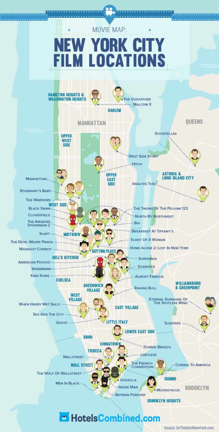 Map Of New York Sites.Most Famous New York City Film Locations Daily Infographic