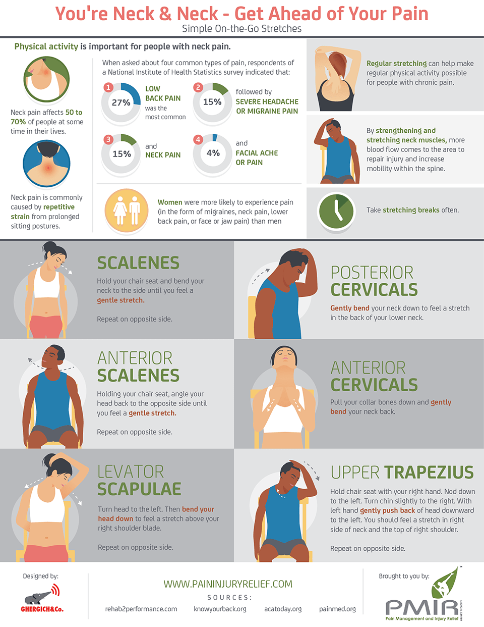Get Rid Of Neck Pain With These Exercises Daily Infographic