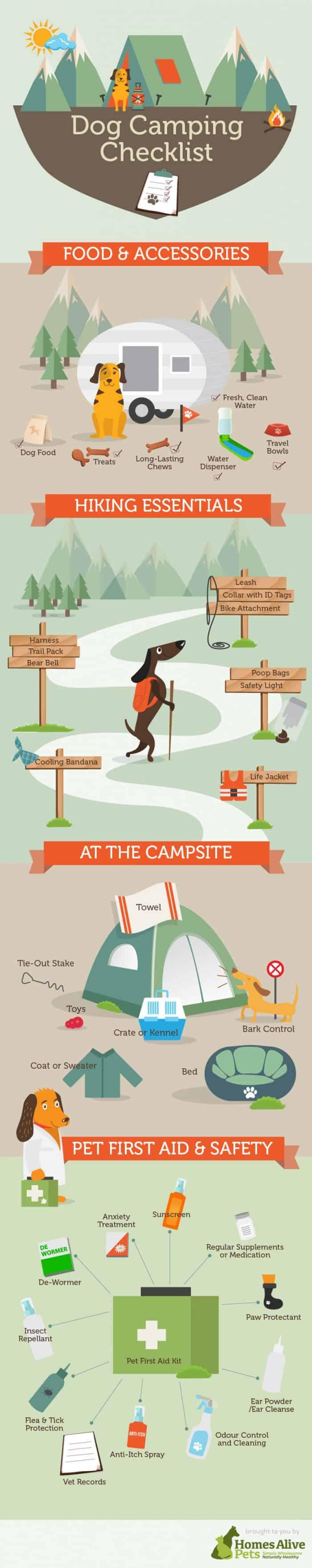 dog camping checklist
