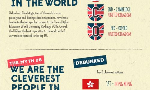 10 british stereotypes debunked