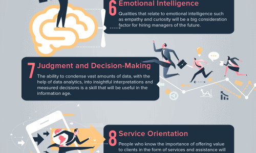 Infographic showing what job skills will be most important in the near future.