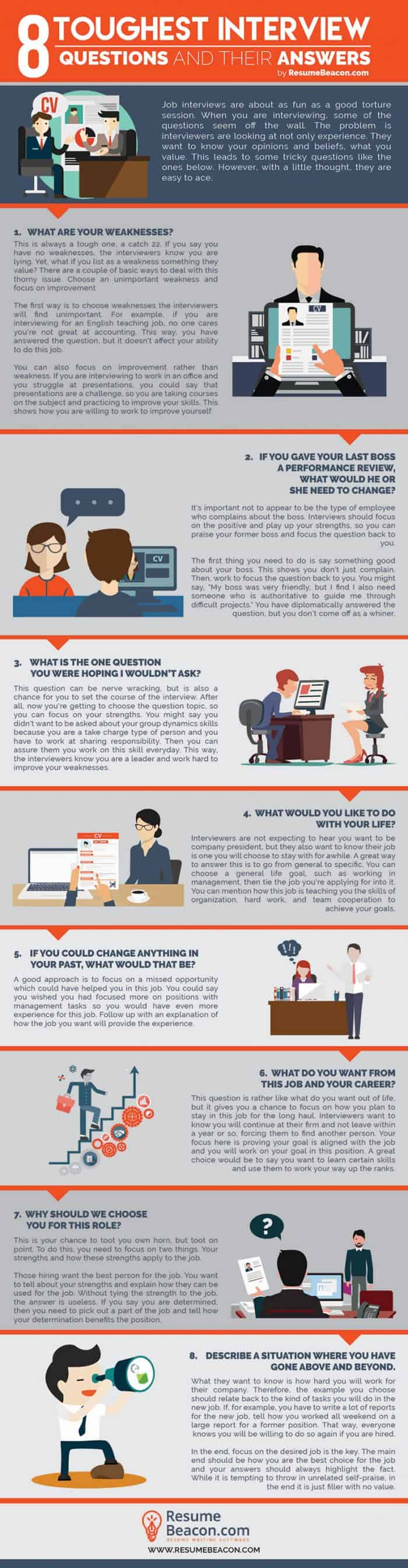 Infographic with 8 questions and answers for though job interview questions.